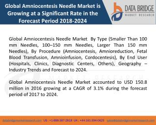 Global Amniocentesis Needle Market- Industry Trends and Forecast to 2024