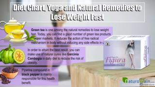 Diet Chart, Yoga and Natural Remedies to Lose Weight Fast
