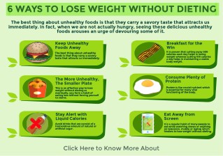10 Most Effective Ways to Lose Weight Without Dieting