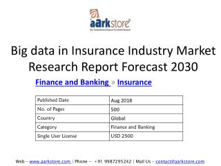 Big data in Insurance Industry Market Research Report Forecast 2030
