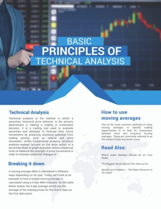 Basic Principles of Technical Analysis for Offshore Trading
