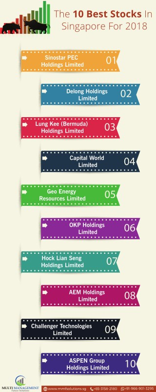 Top 10 Best Stocks in Singapore