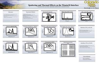 Sputtering and Thermal Effects on the Titania/Si Interface Patrick R. McCurdy, Laura Sturgess, Sandeep Kohli, and Ellen