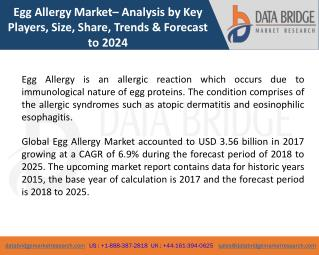 Global Egg Allergy Market- Industry Trends and Forecast to 2025