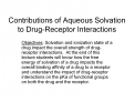 Contributions of Aqueous Solvation to Drug-Receptor Interactions