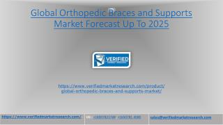 The Global OTC Orthopedic Braces and Supports Market Forecast Up to 2025