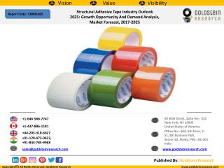 Structural Adhesive Tape Industry Outlook  2025: Growth Opportunity And Demand Analysis,  Market Forecast, 2017-2025