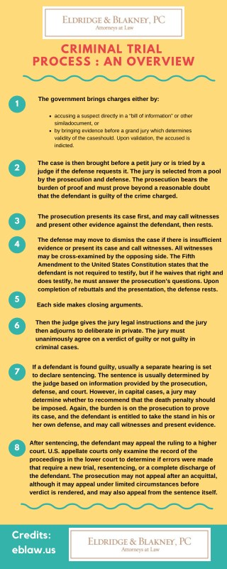 Latest News About the CRIMINAL TRIAL PROCESS : AN OVERVIEW