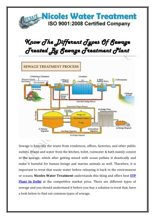 Know The Different Types Of Sewage Treated By Sewage Treatment Plant