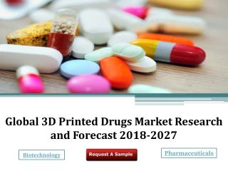 3D Printed Drugs Market