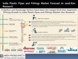Major PVC Pipes Manufacturers India, Competitive Landscape PVC Pipes Fittings Market India-Ken Research
