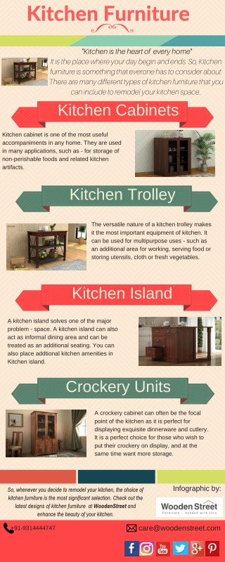 Trends in Wooden Furniture