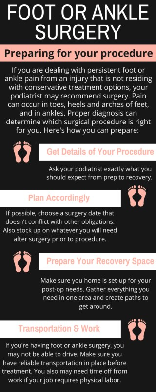 Foot or Ankle Surgery - Preparing for Your Procedure