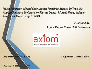 North American Wound Care Market Research Reports 2024