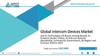 Global Intercom Devices Market  : Growth Opportunities, Key Driven Factors, Industry Highlights Forecast 2018 to 2025
