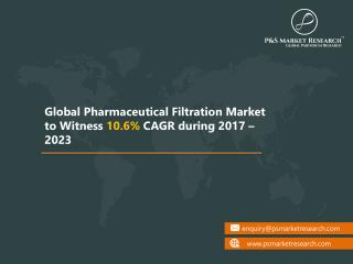 Pharmaceutical Filtration Market Trends, Size, Growth and Forecast to 2023