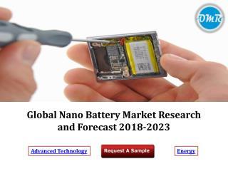 Nano Battery Market