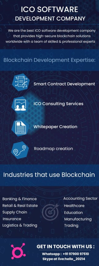 Launch your own ICO website with our best ICO Software