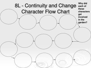 8L - Continuity and Change Character Flow Chart
