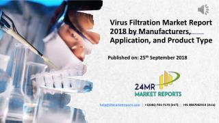 Virus Filtration Market Report 2018 by Manufacturers, Application, and Product Type