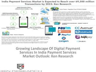 Payment Services Market in India, Payment Gateways Business Model India, Growth of Payment Gateway India, Future Growth