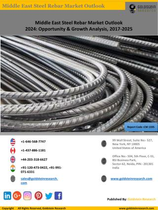 Middle East Steel Rebar Market Size, Share, Trends, Demand & Growth Opportunity, Industry Analysis, Regional Outlook, Wi