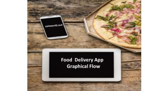 Food Delivery App Graphical Flow