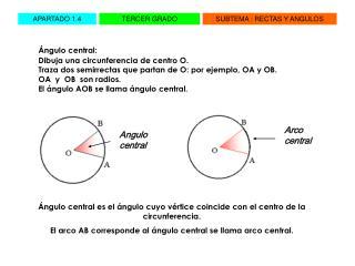 Ángulo central:  Dibuja una circunferencia de centro O. Traza dos semirrectas que partan de O: por ejemplo, OA y OB. OA