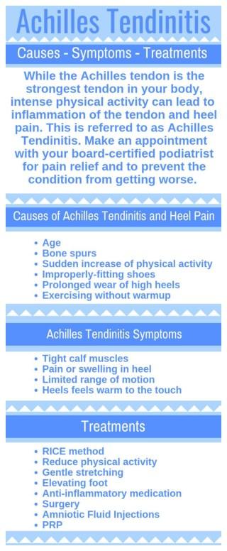 Achilles Tendinitis Causes Symptoms and Treatments
