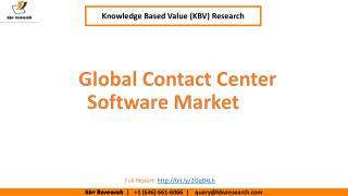 Global Contact Center Software Market