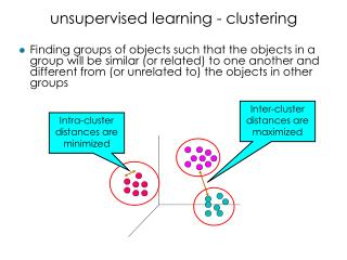 unsupervised learning - clustering