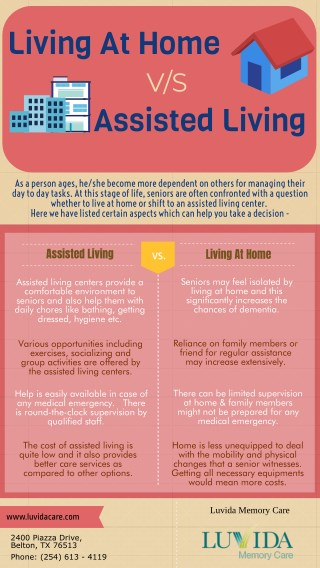Living At Home V/S Assisted Living