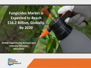 Fungicides market by Key Players, Product,Analysis and Forecast