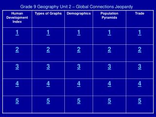 Grade 9 Geography Unit 2   Global Connections Jeopardy