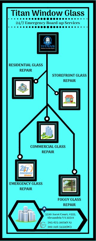 Skylight repair Service at Best price | Titan Window Glass