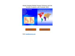Breast Implant Market Growth Rate, Developing Trends, Manufacturers, Countries, Shape and Application, Global Forecast T