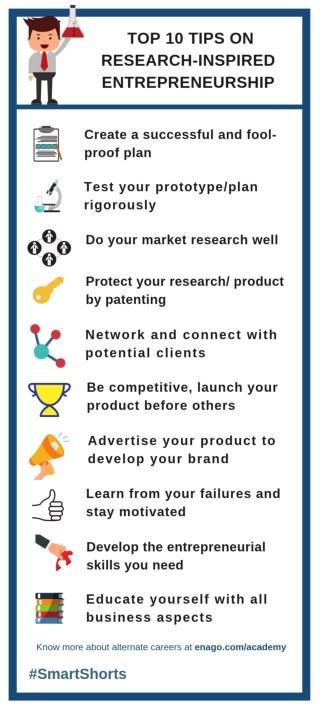 Top 10 Tips on Research-Inspired Entrepreneurship