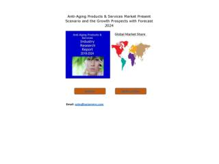 Anti-Aging Products & Services Market Size by Key Players, Market Growth Factors, Regions and End User, Industry Analysi