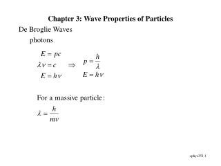 Chapter 3: Wave Properties of Particles De Broglie Waves photons