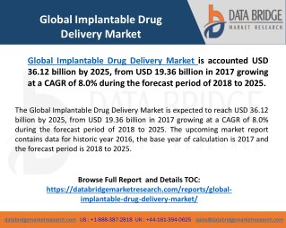Global Implantable Drug Delivery Market- Industry Trends and Forecast to 2025
