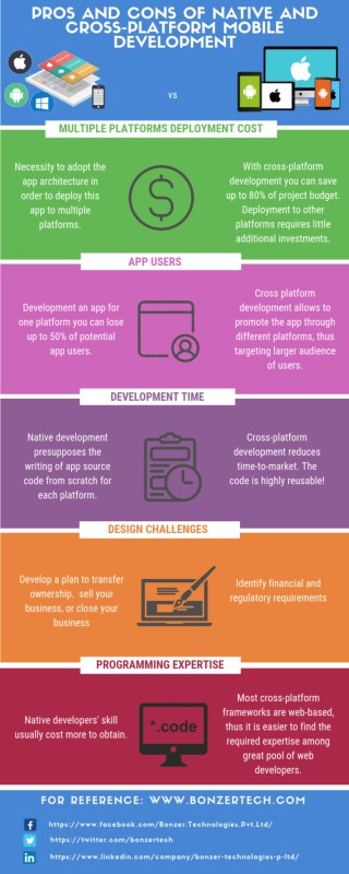 Pros and Cons of Native and Cross-Platform Mobile Development