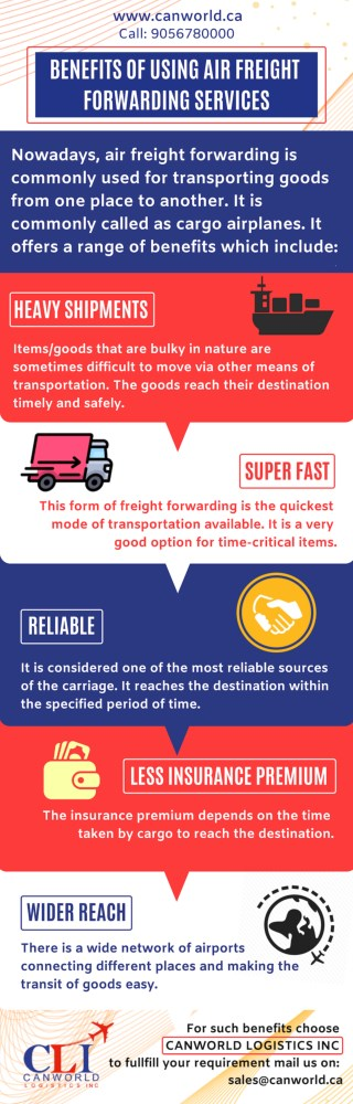 Benefits of Using Air Freight Forwarding Services