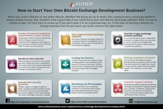 How to Start Your Own Bitcoin Exchange with Best User Interface