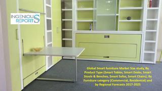 Global Smart furniture Market Size & Future Forecast 2025