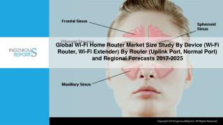 Global Nasal Irrigation Market Research Report 2025