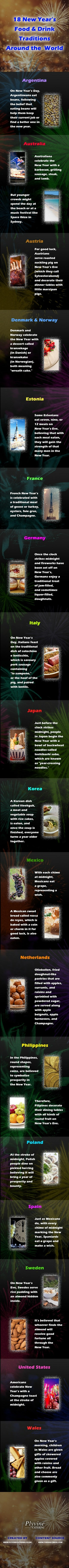 18 New Year's Food and Drink Traditions From Around the World
