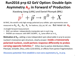 Run2016 p+p 62 GeV Option: Double-Spin Asymmetry A LT in F orward π 0 Production
