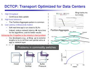 DCTCP: Transport Optimized for Data Centers