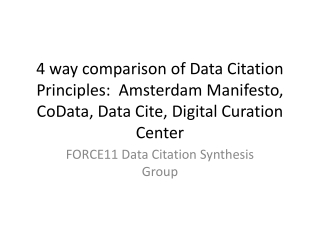 FORCE11 Data Citation Synthesis Group