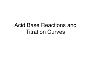 Acid Base Reactions and Titration Curves